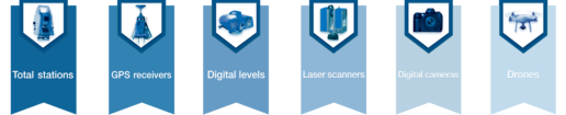 Equipmente infographic : Total stations, GPS receivers, Digital levels, Laser scanners, Digital cameras, Drones