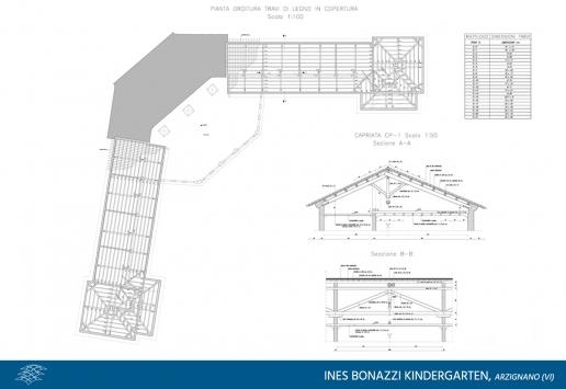 Ines Bonazzi kindergarten image 02