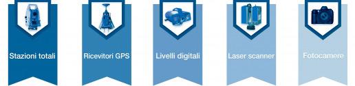 Infografica attrezzatura: Stazioni totali, Ricevitori GPS, livelli digitali, laser scanner, fotocamera