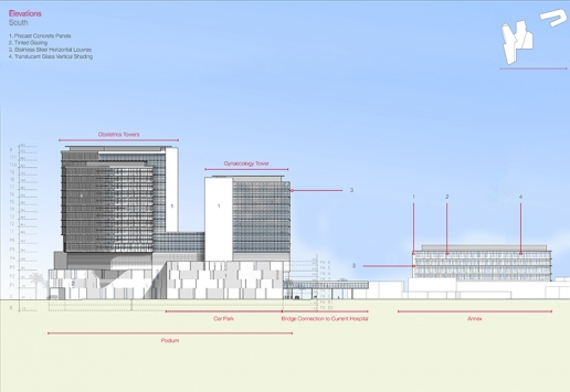 Progetto: New Maternity Hospital | Elevations